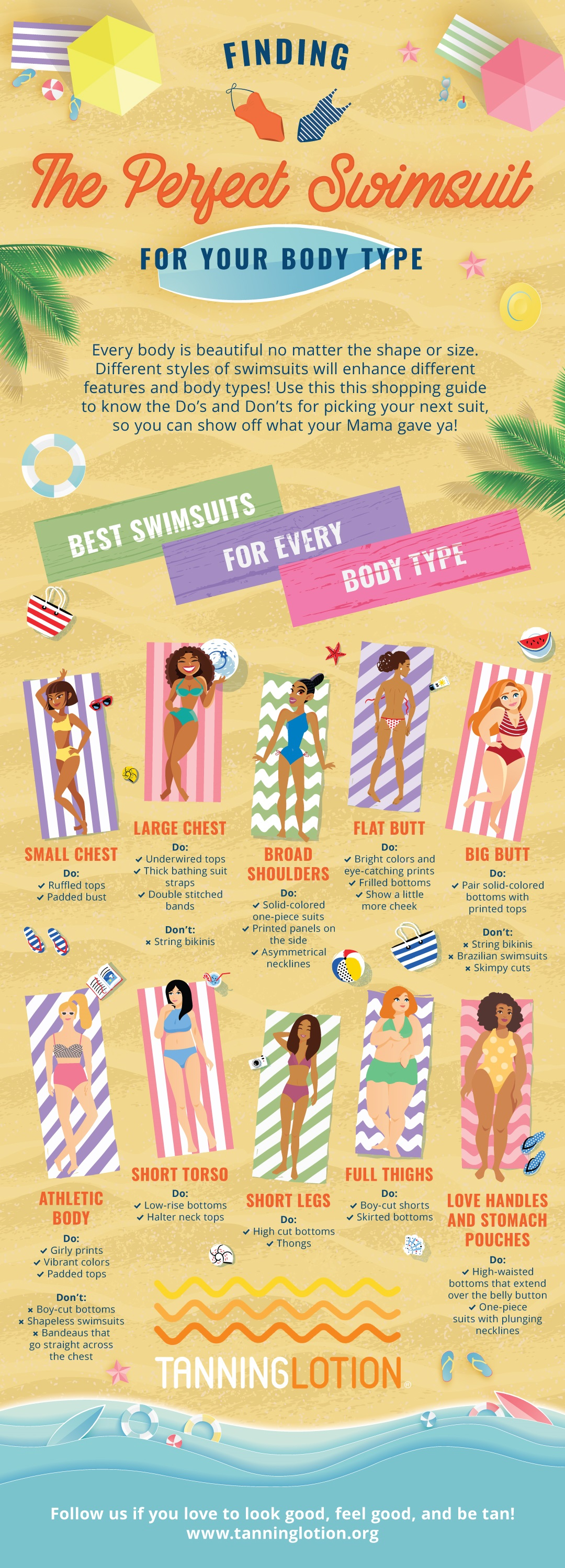 infographic | Finding The Perfect Swimsuit For Your Body Type | swimsuit style